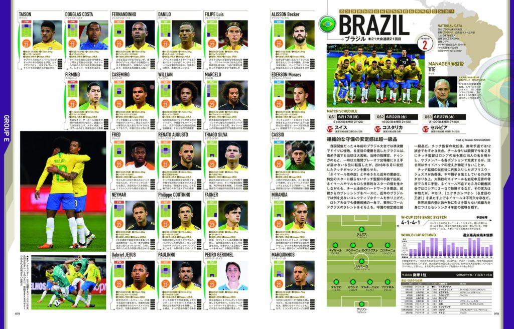 サッカーマガジンブラジル